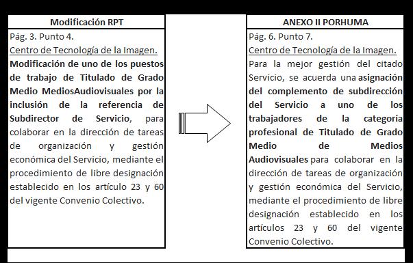 Modificacion_RPT_2018_CTI